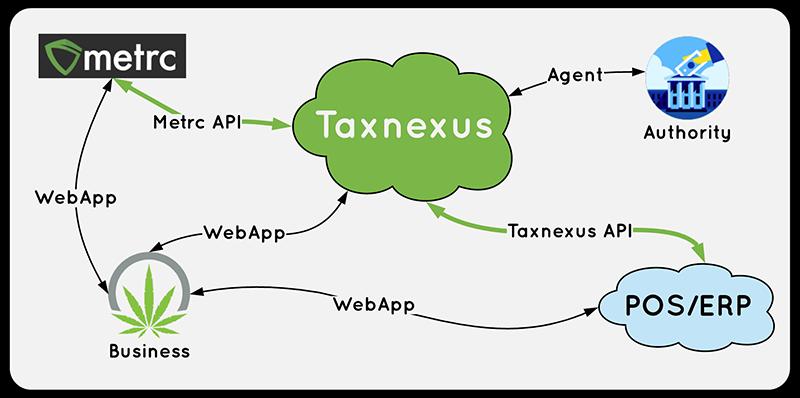 taxnexus-cloud